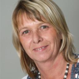 Inge Brandt