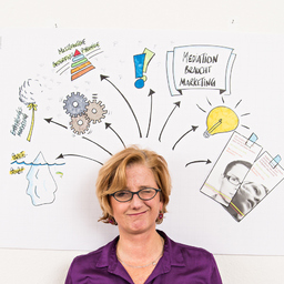 Sophie Löffler - Umbruch Mediation - Hamburg