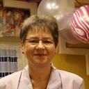 Ines Müller - Berlin