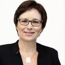 Susanne Sturm - Erfurt