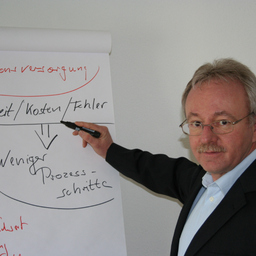 Hartmut Ottliczky - P.S. Cooperation GmbH - Halle/Westf