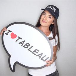 Asli Ari's profile picture